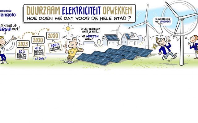 Bijeenkomsten zonne- en windenergie gemeente Hengelo